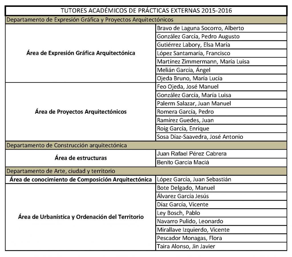 TUTORES ACADÉMICOS PRACTICAS DE GRADO 15-16